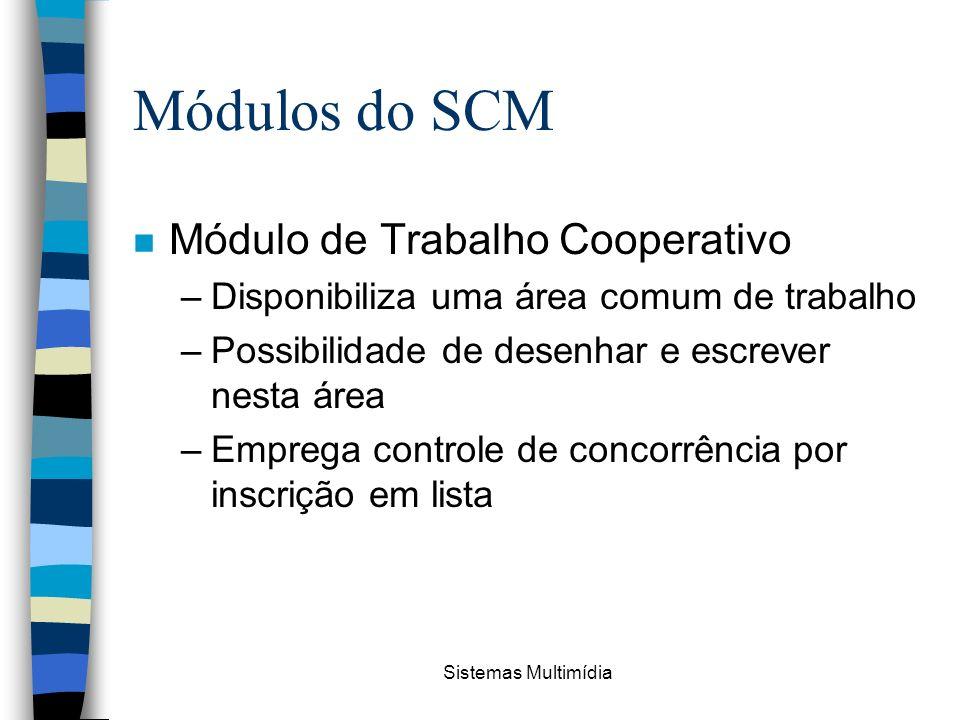Sistemas Multimídia Módulos do SCM n Módulo de Trabalho Cooperativo –Disponibiliza uma área comum de trabalho –Possibilidade de desenhar e escrever ne