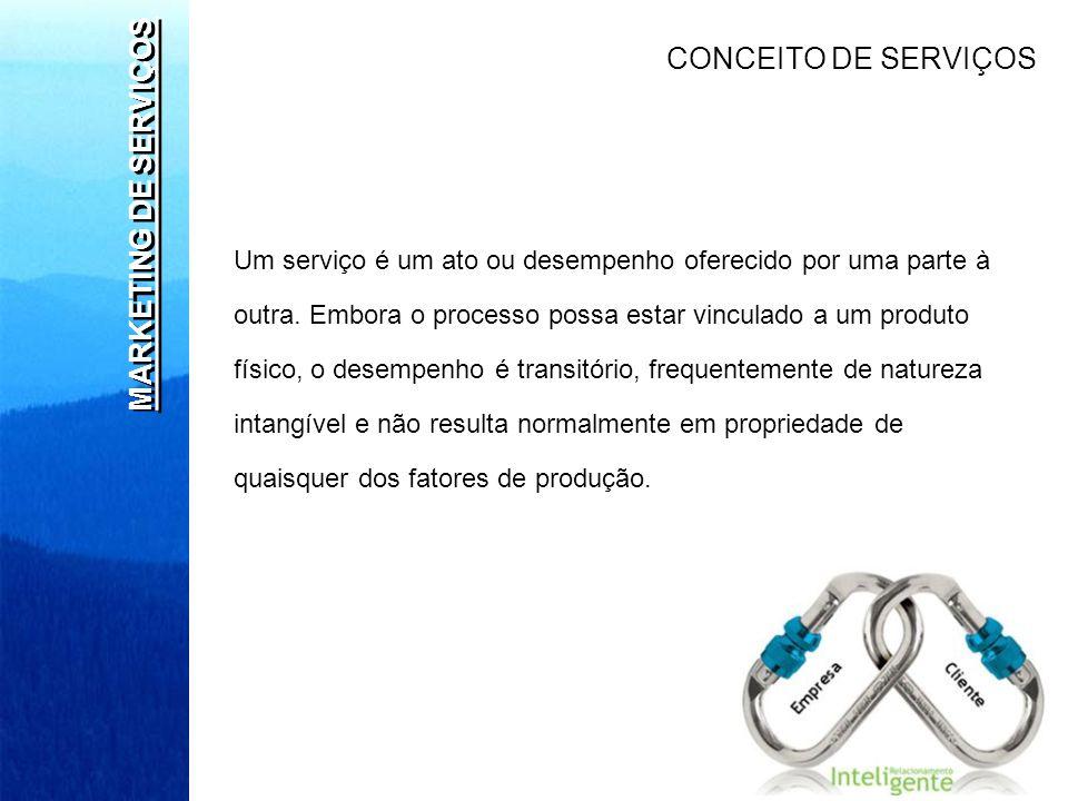 MARKETING DE SERVIÇOS CONCEITO DE SERVIÇOS Um serviço é um ato ou desempenho oferecido por uma parte à outra. Embora o processo possa estar vinculado