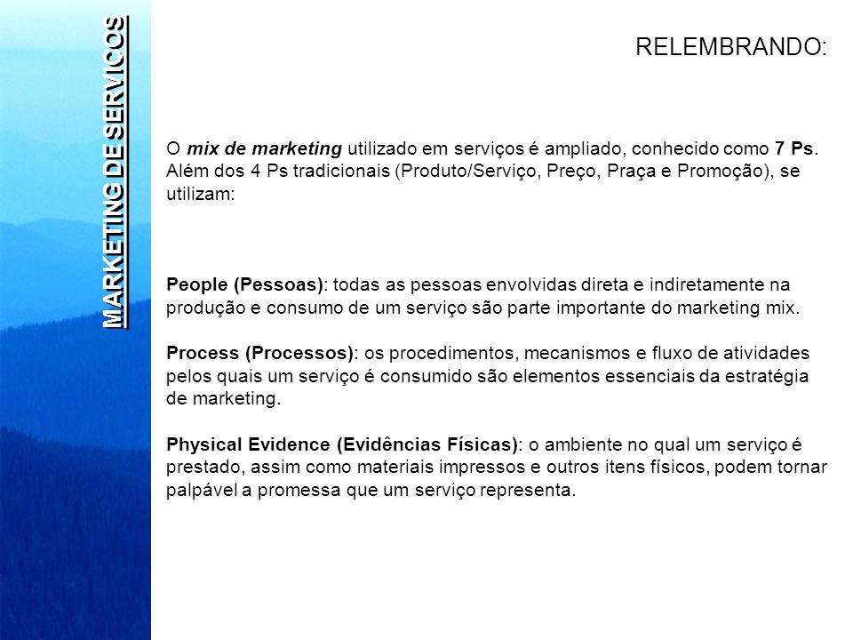 MARKETING DE SERVIÇOS RELEMBRANDO: O mix de marketing utilizado em serviços é ampliado, conhecido como 7 Ps. Além dos 4 Ps tradicionais (Produto/Servi