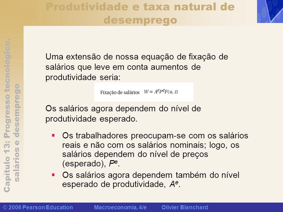 Capítulo 13: Progresso tecnológico, salários e desemprego © 2006 Pearson Education Macroeconomia, 4/e Olivier Blanchard Produtividade e taxa natural d
