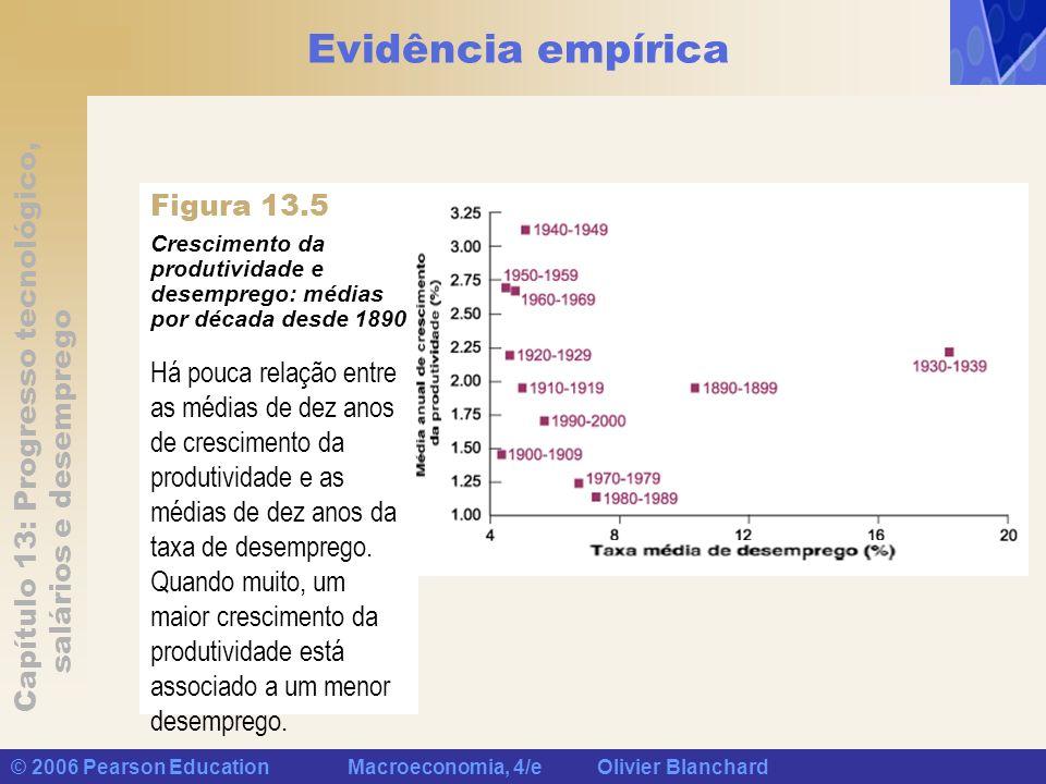Capítulo 13: Progresso tecnológico, salários e desemprego © 2006 Pearson Education Macroeconomia, 4/e Olivier Blanchard Evidência empírica Crescimento