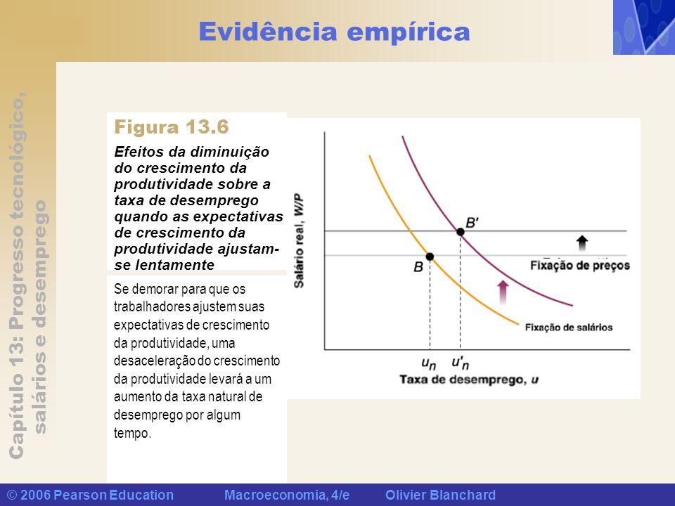 Capítulo 13: Progresso tecnológico, salários e desemprego © 2006 Pearson Education Macroeconomia, 4/e Olivier Blanchard Evidência empírica Efeitos da