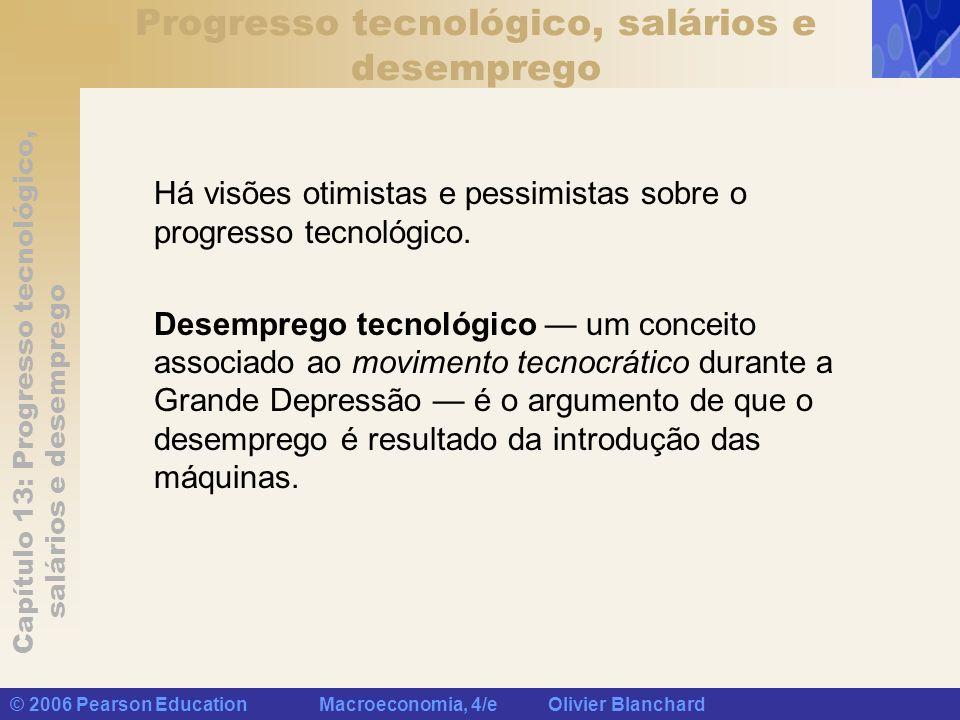 Capítulo 13: Progresso tecnológico, salários e desemprego © 2006 Pearson Education Macroeconomia, 4/e Olivier Blanchard Produtividade, produto e desemprego no curto prazo Portanto, o emprego é igual ao produto dividido pela produtividade.