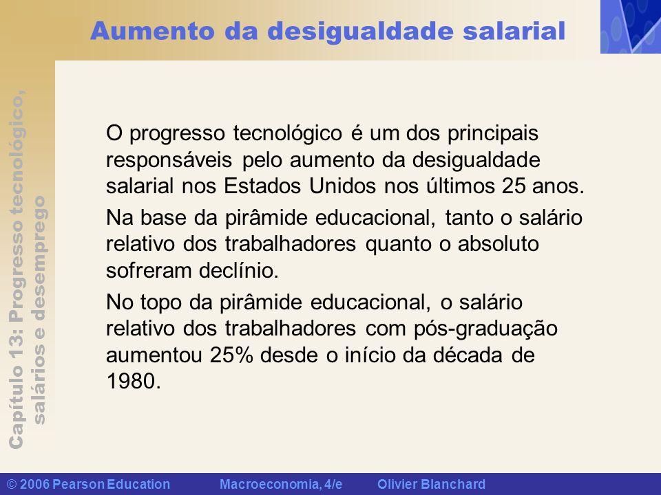 Capítulo 13: Progresso tecnológico, salários e desemprego © 2006 Pearson Education Macroeconomia, 4/e Olivier Blanchard Aumento da desigualdade salari