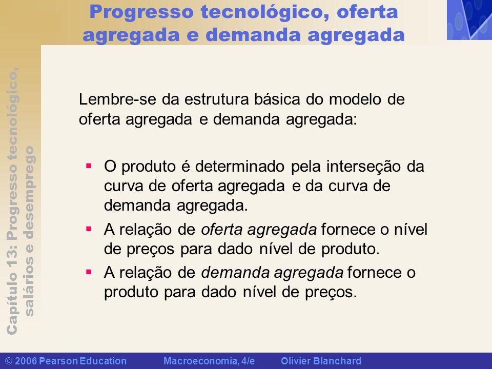 Capítulo 13: Progresso tecnológico, salários e desemprego © 2006 Pearson Education Macroeconomia, 4/e Olivier Blanchard Progresso tecnológico, oferta agregada e demanda agregada Oferta agregada e demanda agregada para dado nível de produtividade A curva da oferta agregada é positivamente inclinada; um aumento do produto leva a um aumento do nível de preços.