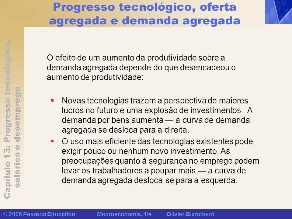 Capítulo 13: Progresso tecnológico, salários e desemprego © 2006 Pearson Education Macroeconomia, 4/e Olivier Blanchard Progresso tecnológico, oferta agregada e demanda agregada Efeitos de um aumento da produtividade sobre o produto no curto prazo Um aumento da produtividade desloca a curva da oferta agregada para baixo.
