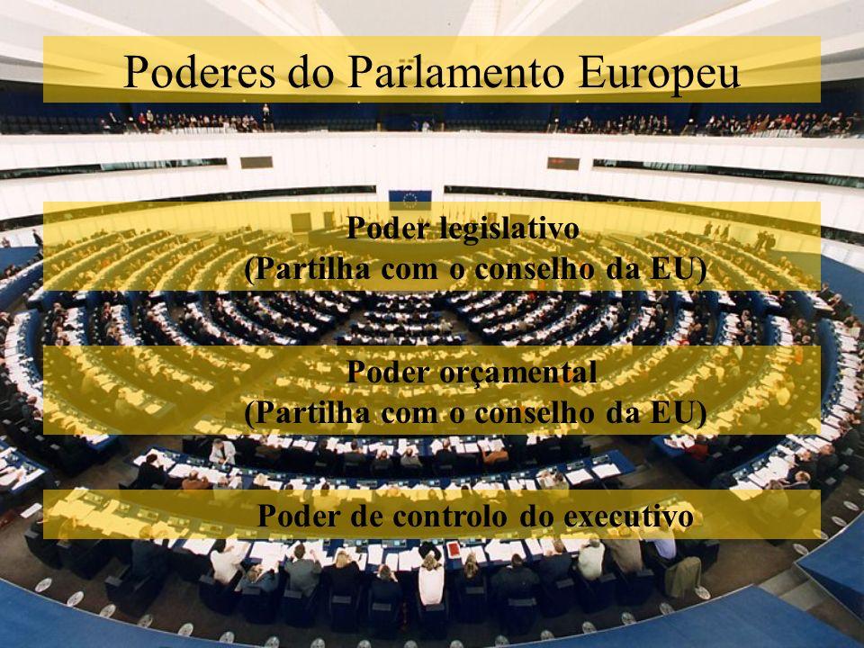 Poderes do Parlamento Europeu Poder legislativo (Partilha com o conselho da EU) Poder orçamental (Partilha com o conselho da EU) Poder de controlo do