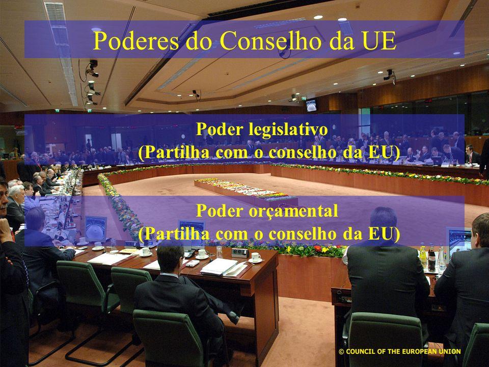 Poderes do Conselho da UE Poder legislativo (Partilha com o conselho da EU) Poder orçamental (Partilha com o conselho da EU)
