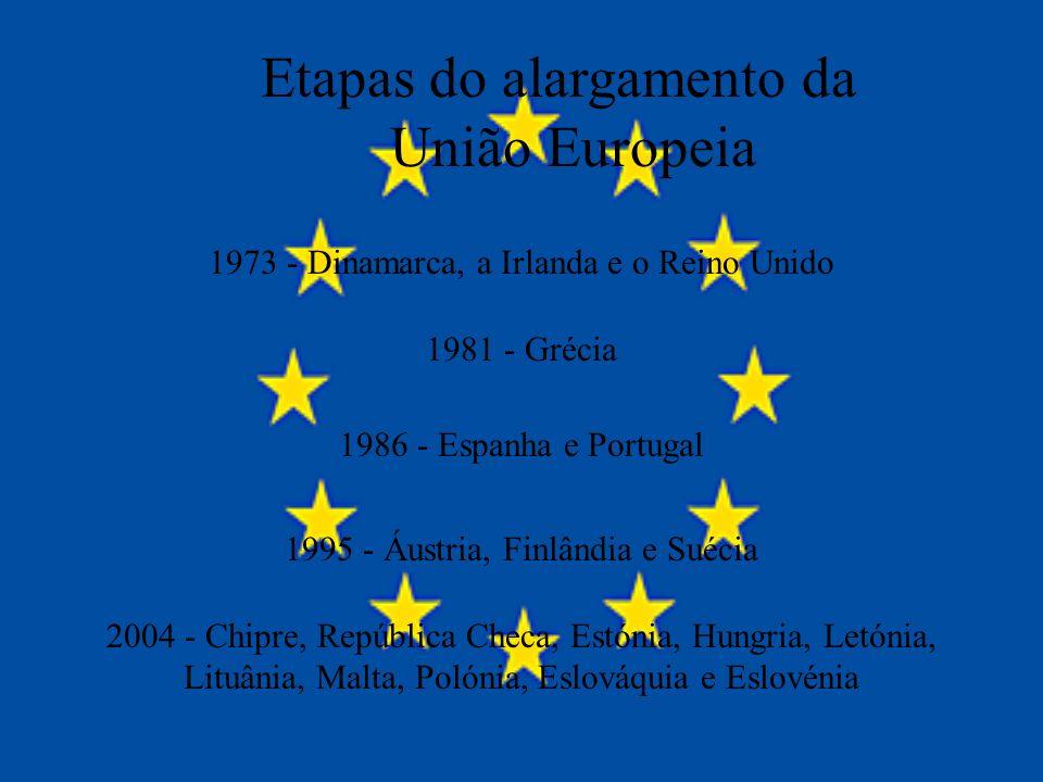 Etapas do alargamento da União Europeia 1973 - Dinamarca, a Irlanda e o Reino Unido 1981 - Grécia 1986 - Espanha e Portugal 1995 - Áustria, Finlândia