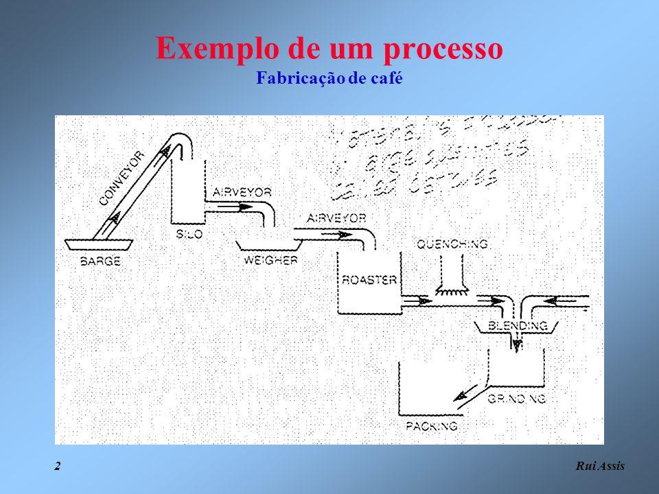 Rui Assis 2 Exemplo de um processo Fabricação de café