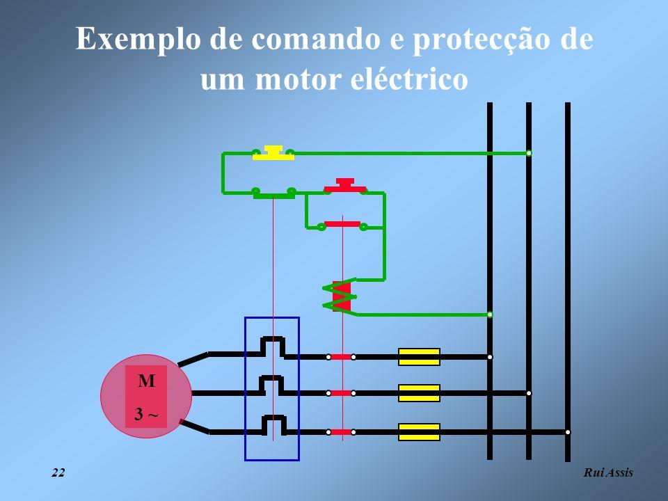 Rui Assis 22 Exemplo de comando e protecção de um motor eléctrico M 3 ~