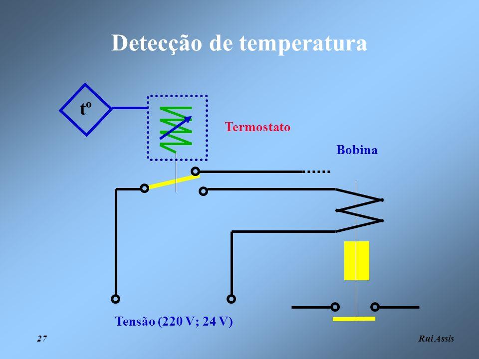 Rui Assis 27 Detecção de temperatura Tensão (220 V; 24 V) Bobina Termostato tº