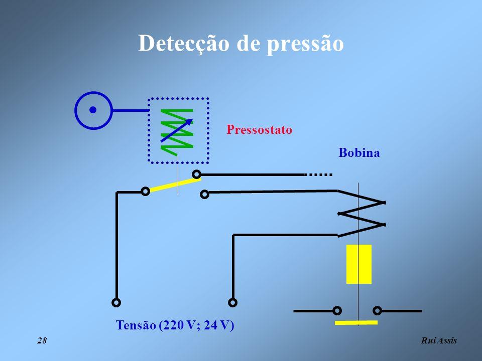 Rui Assis 28 Detecção de pressão Tensão (220 V; 24 V) Bobina Pressostato