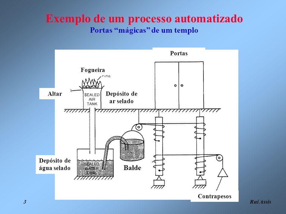 Rui Assis 4 Componentes de um sistema automatizado Distribuição Máquinas Accionadores Tratamento de dados Aquisição de dados Comando de potência Diálogo homem-máquina Rede eléctrica, pneumática, hidráulica, etc.