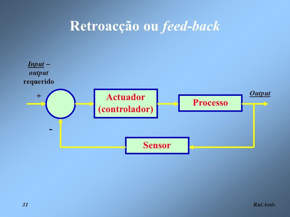 Rui Assis 31 Retroacção ou feed-back Actuador (controlador) Processo Sensor + - Output Input – output requerido