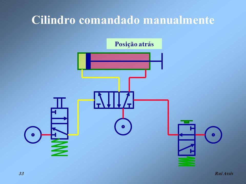 Rui Assis 33 Posição atrás Cilindro comandado manualmente