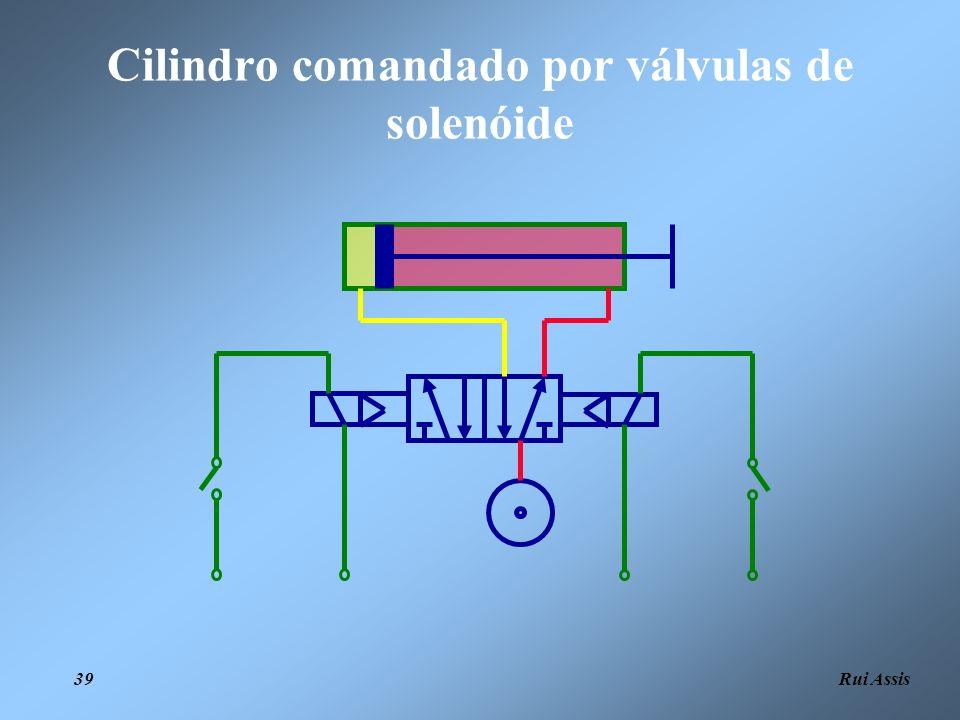 Rui Assis 39 Cilindro comandado por válvulas de solenóide