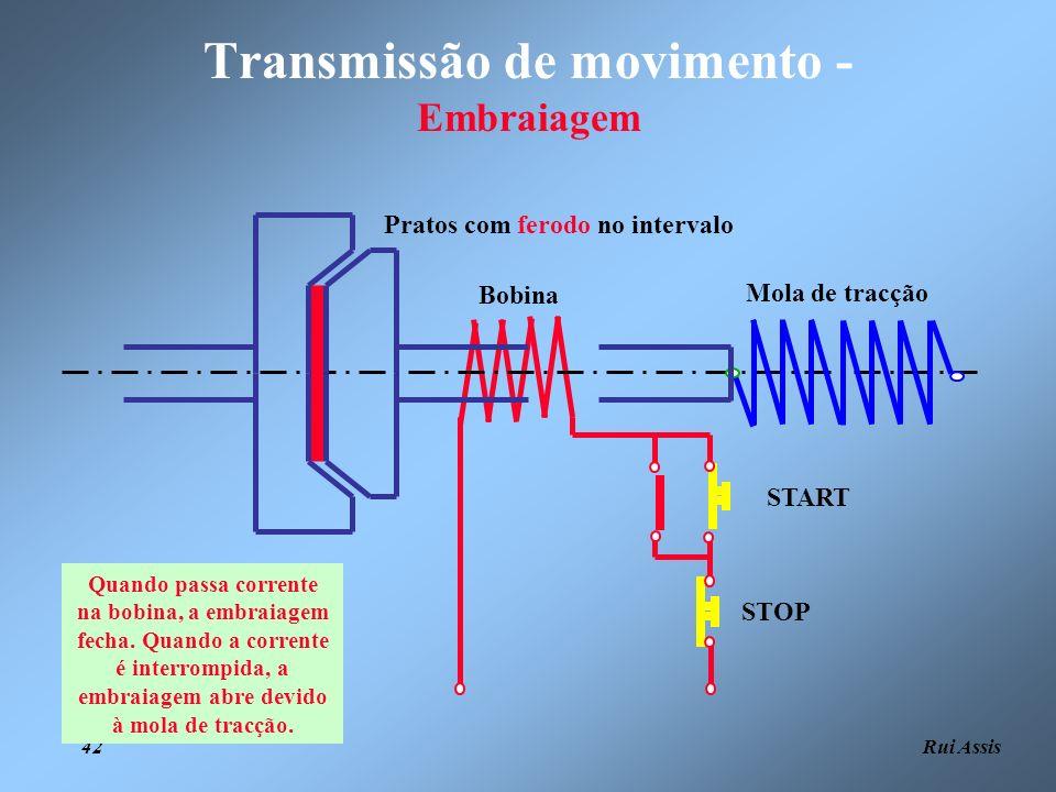 Rui Assis 42 Transmissão de movimento - Embraiagem Bobina START STOP Mola de tracção Pratos com ferodo no intervalo Quando passa corrente na bobina, a