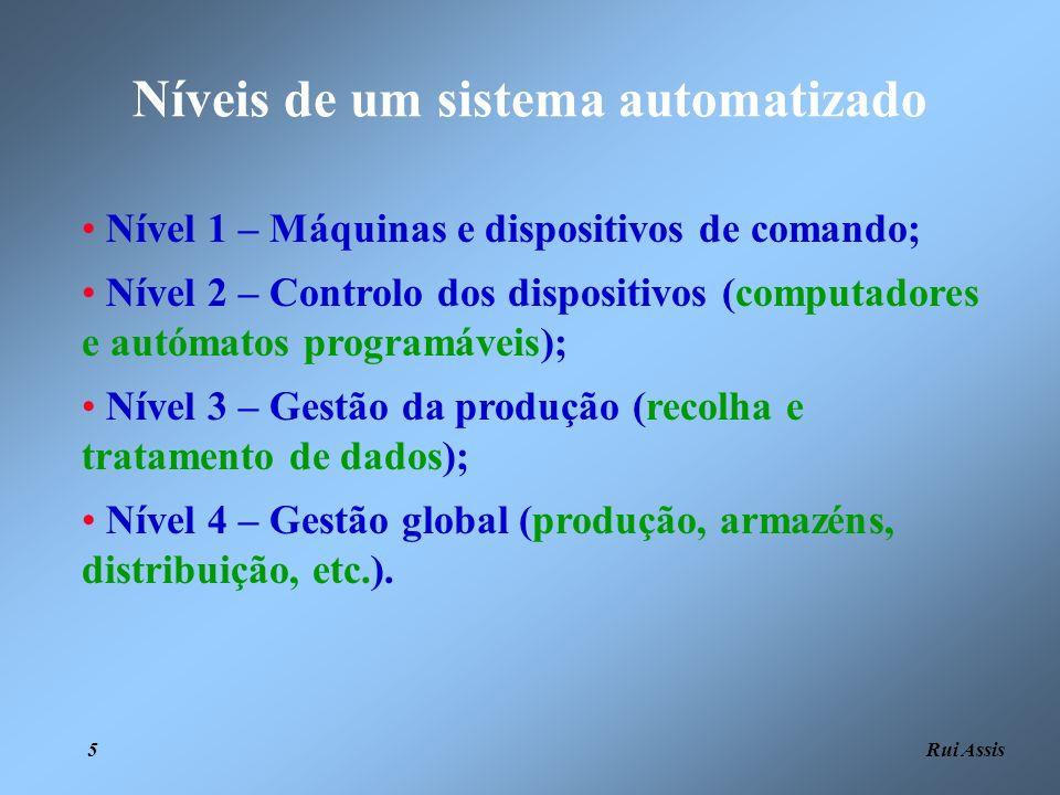 Rui Assis 5 Níveis de um sistema automatizado Nível 1 – Máquinas e dispositivos de comando; Nível 2 – Controlo dos dispositivos (computadores e autóma