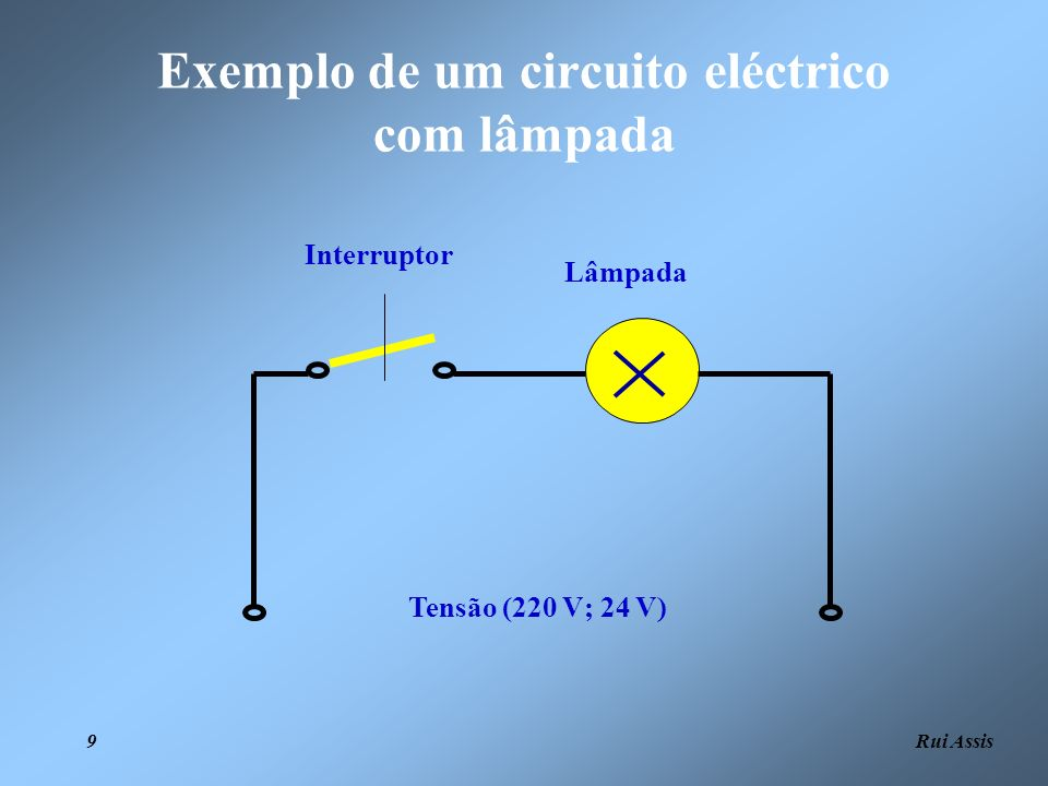 Rui Assis 9 Exemplo de um circuito eléctrico com lâmpada Tensão (220 V; 24 V) Lâmpada Interruptor
