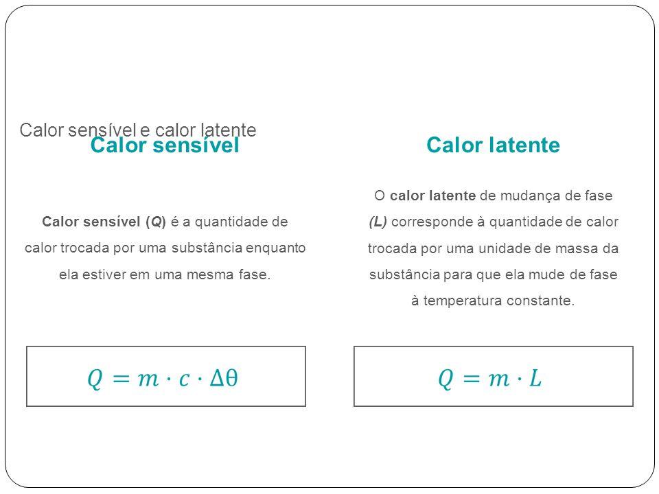 Calor sensível e calor latente Calor sensível Calor sensível (Q) é a quantidade de calor trocada por uma substância enquanto ela estiver em uma mesma