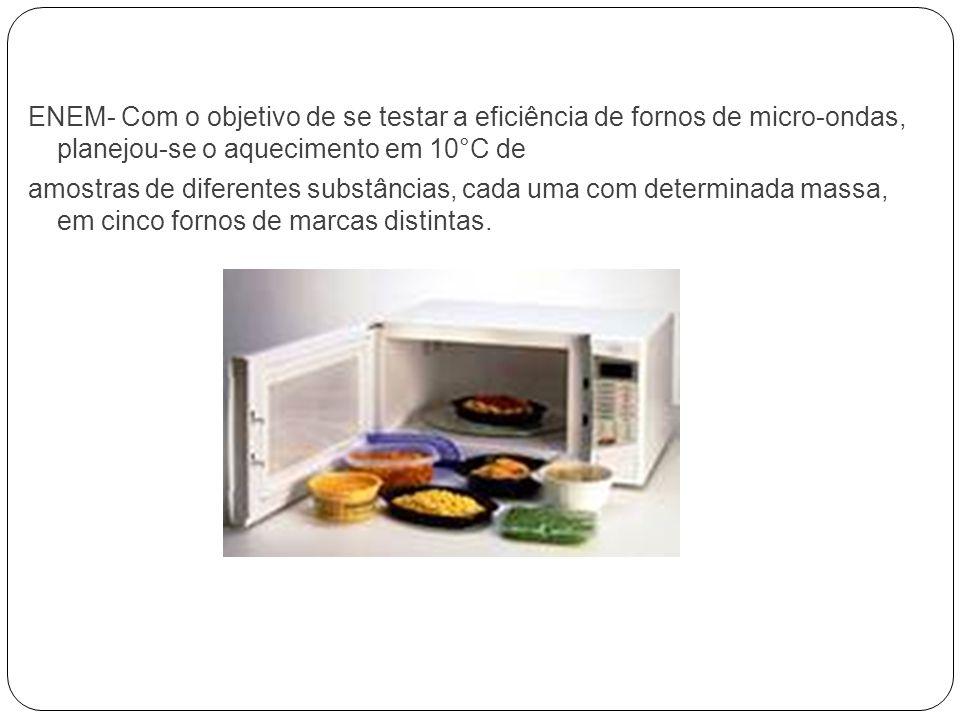 ENEM- Com o objetivo de se testar a eficiência de fornos de micro-ondas, planejou-se o aquecimento em 10°C de amostras de diferentes substâncias, cada