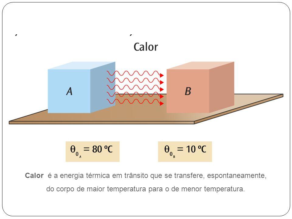 Calor FÍSICA » CADERNO 5 » CAPÍTULO 2 Calor é a energia térmica em trânsito que se transfere, espontaneamente, do corpo de maior temperatura para o de