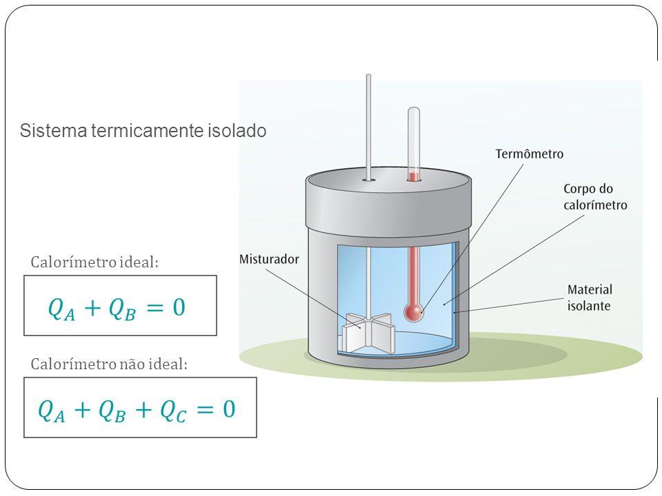 ENEM- Com o objetivo de se testar a eficiência de fornos de micro-ondas, planejou-se o aquecimento em 10°C de amostras de diferentes substâncias, cada uma com determinada massa, em cinco fornos de marcas distintas.