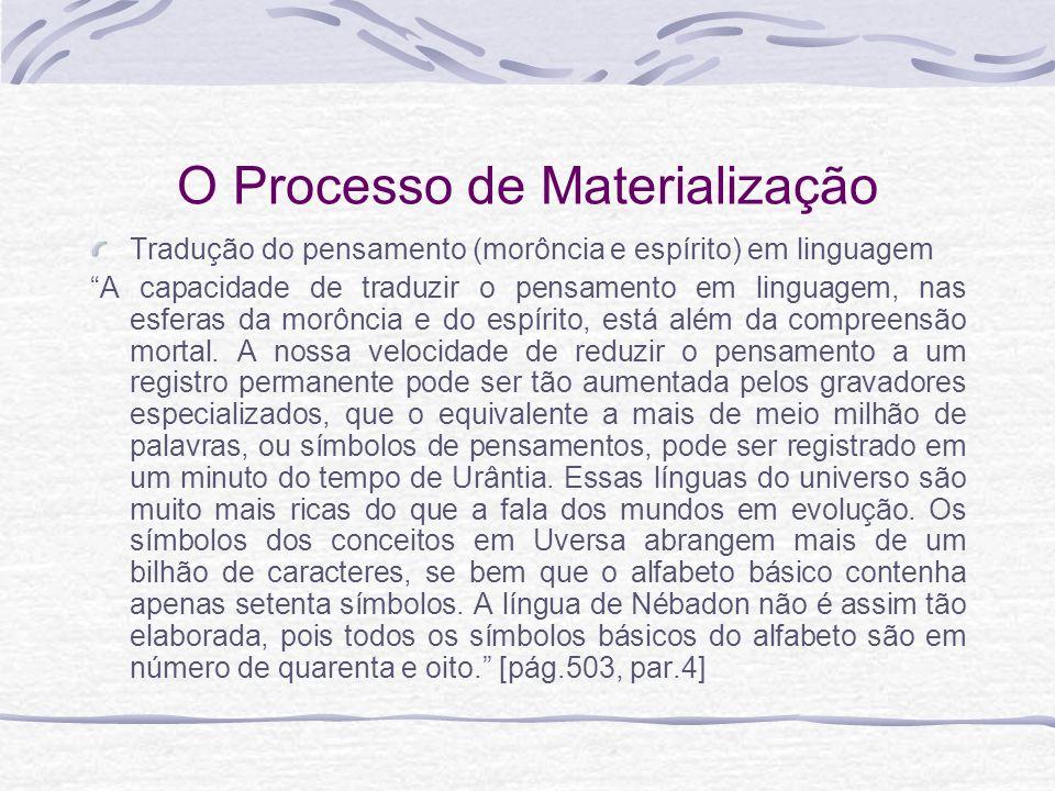 O Processo de Materialização Tradução do pensamento (morôncia e espírito) em linguagem A capacidade de traduzir o pensamento em linguagem, nas esferas