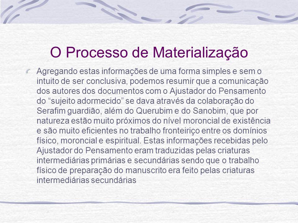 O Processo de Materialização Agregando estas informações de uma forma simples e sem o intuito de ser conclusiva, podemos resumir que a comunicação dos