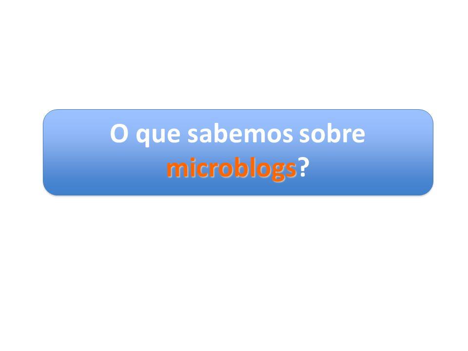 microblogs O que sabemos sobre microblogs?