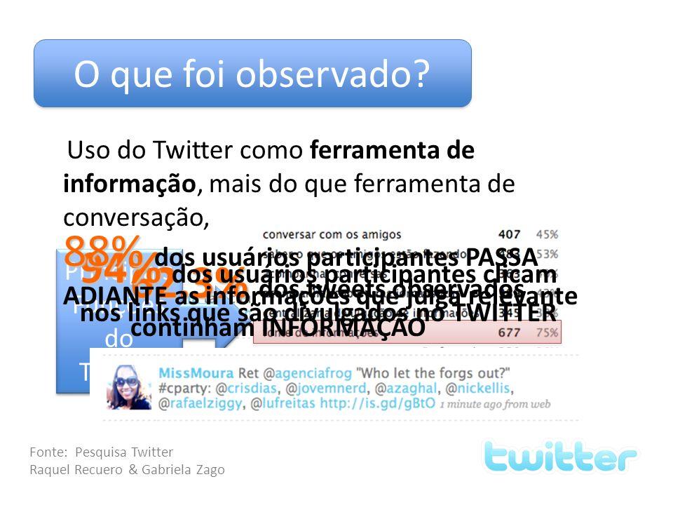 O que foi observado? Uso do Twitter como ferramenta de informação, mais do que ferramenta de conversação, Fonte: Pesquisa Twitter Raquel Recuero & Gab