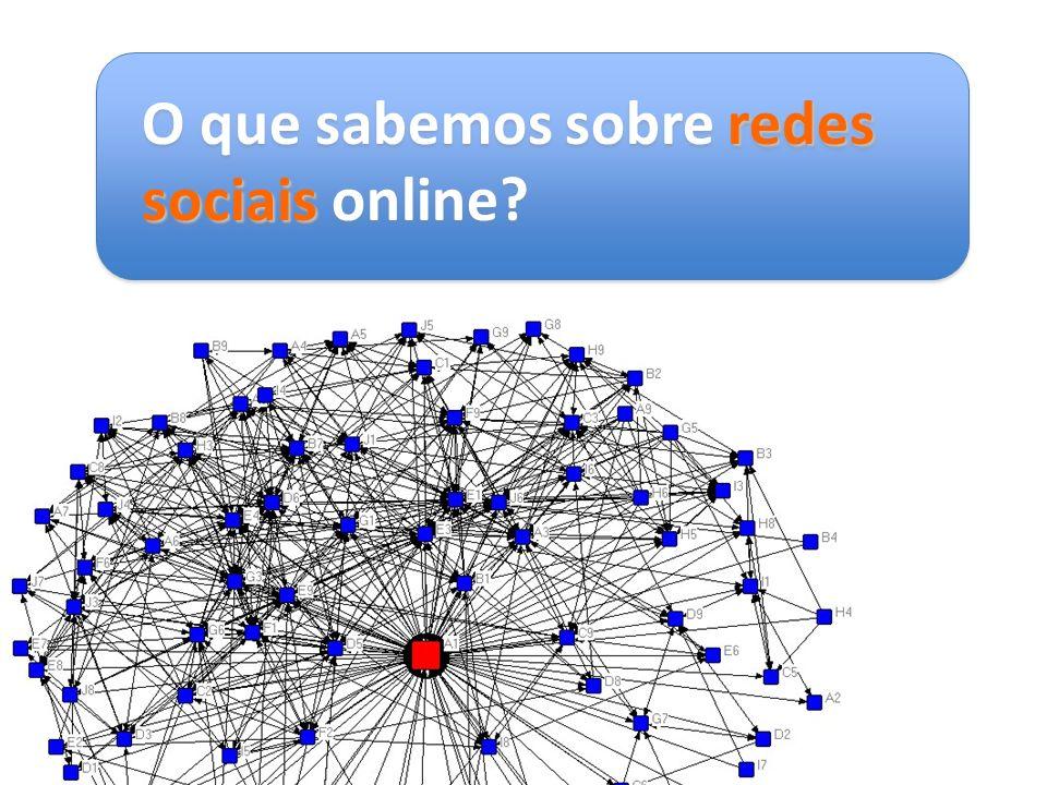 redes sociais O que sabemos sobre redes sociais online?