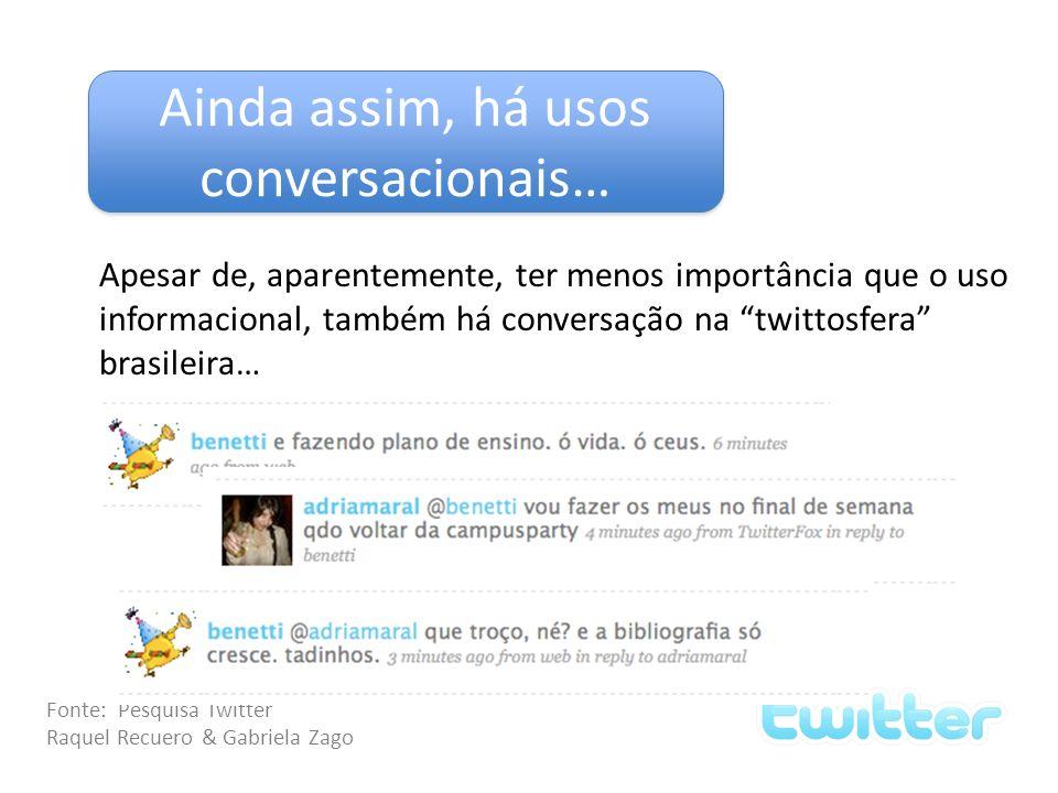 Ainda assim, há usos conversacionais… Fonte: Pesquisa Twitter Raquel Recuero & Gabriela Zago Apesar de, aparentemente, ter menos importância que o uso