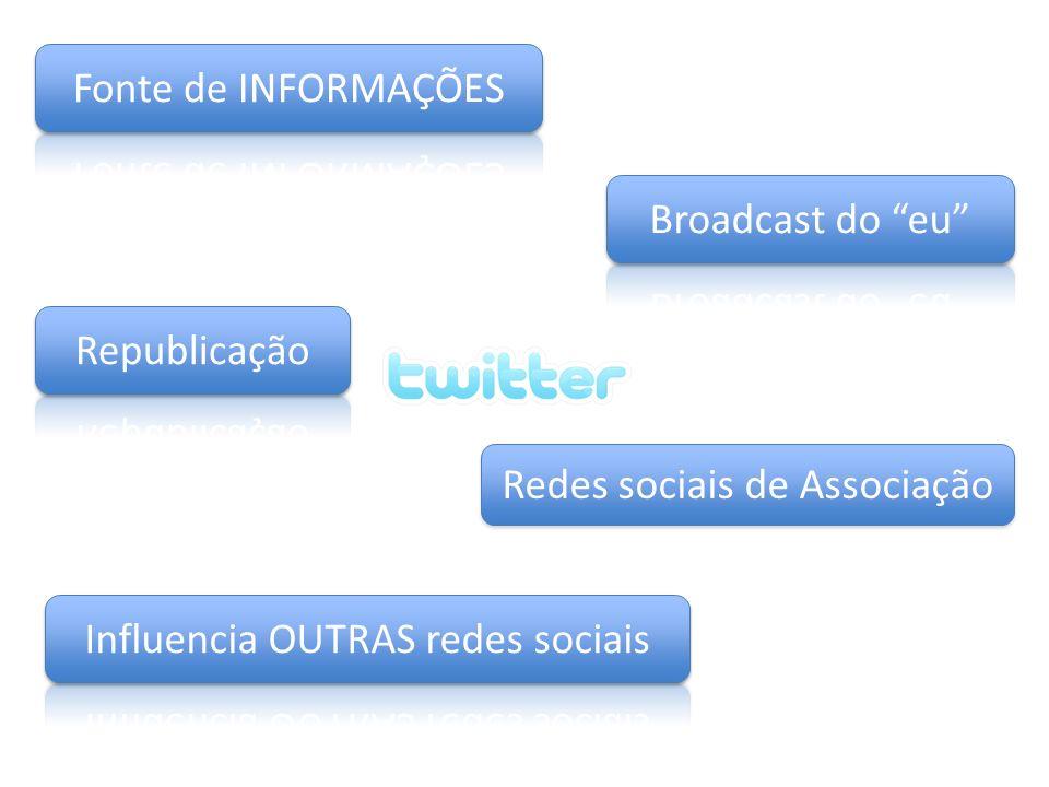 Redes sociais de Associação
