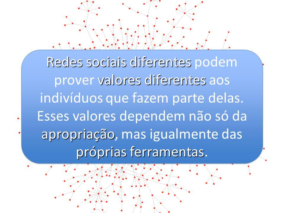 Redes sociais diferentes valores diferentes apropriação próprias ferramentas Redes sociais diferentes podem prover valores diferentes aos indivíduos q
