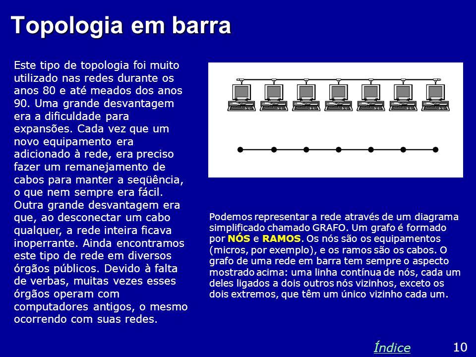 Topologia em barra Este tipo de topologia foi muito utilizado nas redes durante os anos 80 e até meados dos anos 90. Uma grande desvantagem era a difi