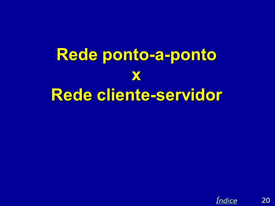 Rede ponto-a-ponto x Rede cliente-servidor 20 Índice