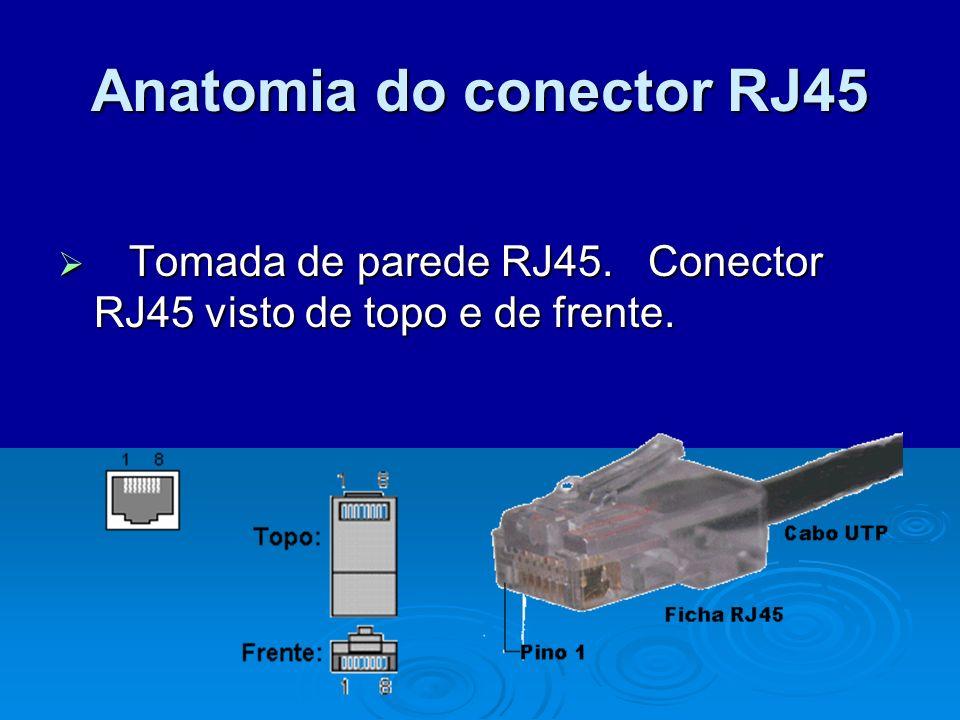 Anatomia do conector RJ45 Tomada de parede RJ45. Conector RJ45 visto de topo e de frente. Tomada de parede RJ45. Conector RJ45 visto de topo e de fren