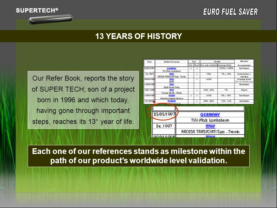 13 YEARS OF HISTORY Our Refer Book, reports the story of SUPER TECH; son of a project born in 1996 and which today, having gone through important step