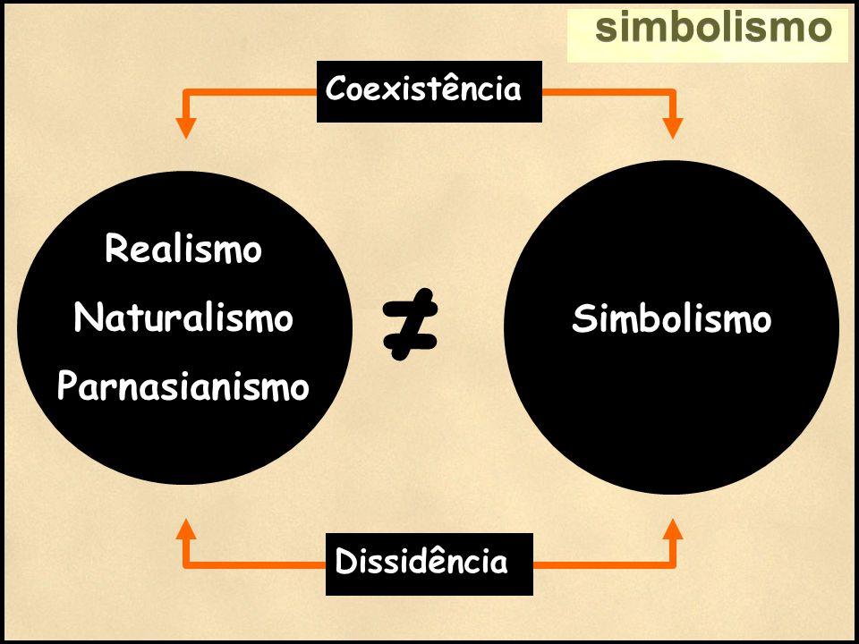 simbolismo O Simbolismo é, antes de tudo, antipositivista, antinaturalista e anticientificista.