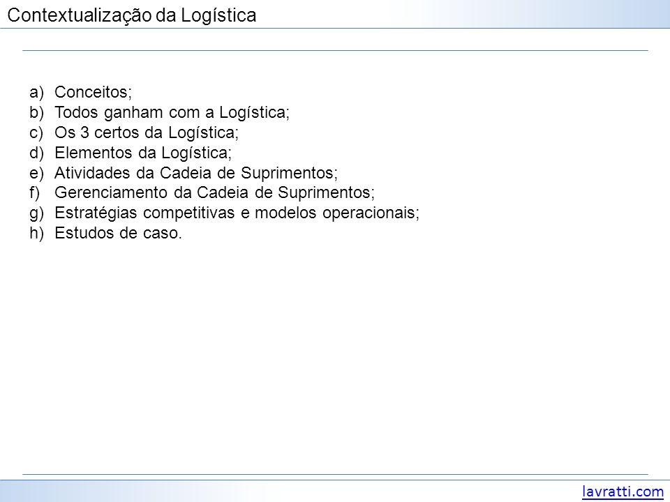 lavratti.com Contextualização da Logística a)Conceitos; b)Todos ganham com a Logística; c)Os 3 certos da Logística; d)Elementos da Logística; e)Ativid