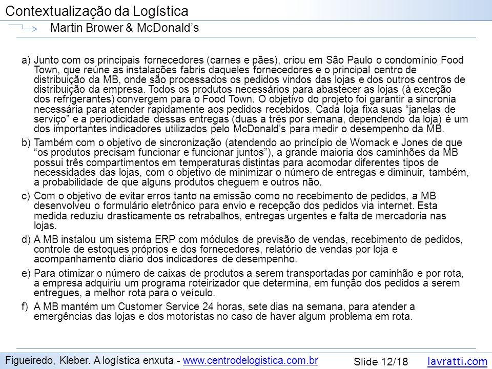 lavratti.com Contextualização da Logística lavratti.com Slide 12/18 Contextualização da Logística Martin Brower & McDonalds Figueiredo, Kleber. A logí