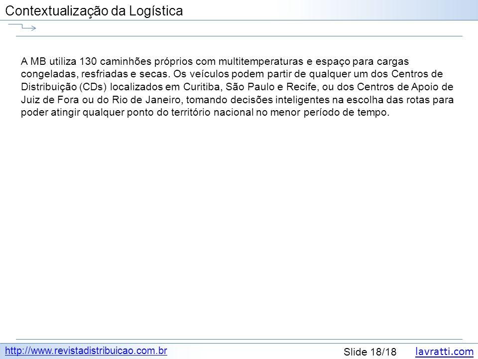 lavratti.com Contextualização da Logística lavratti.com Slide 18/18 Contextualização da Logística http://www.revistadistribuicao.com.br A MB utiliza 1