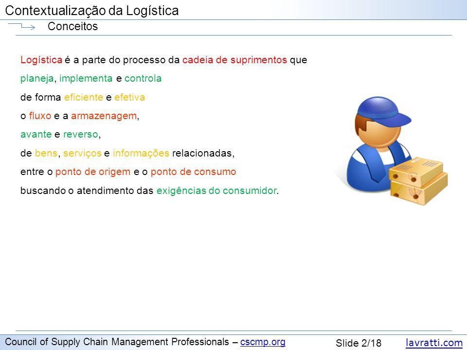 lavratti.com Contextualização da Logística lavratti.com Slide 2/18 Contextualização da Logística Conceitos Council of Supply Chain Management Professi
