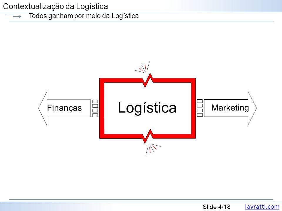 lavratti.com Contextualização da Logística lavratti.com Slide 4/18 Contextualização da Logística Todos ganham por meio da Logística