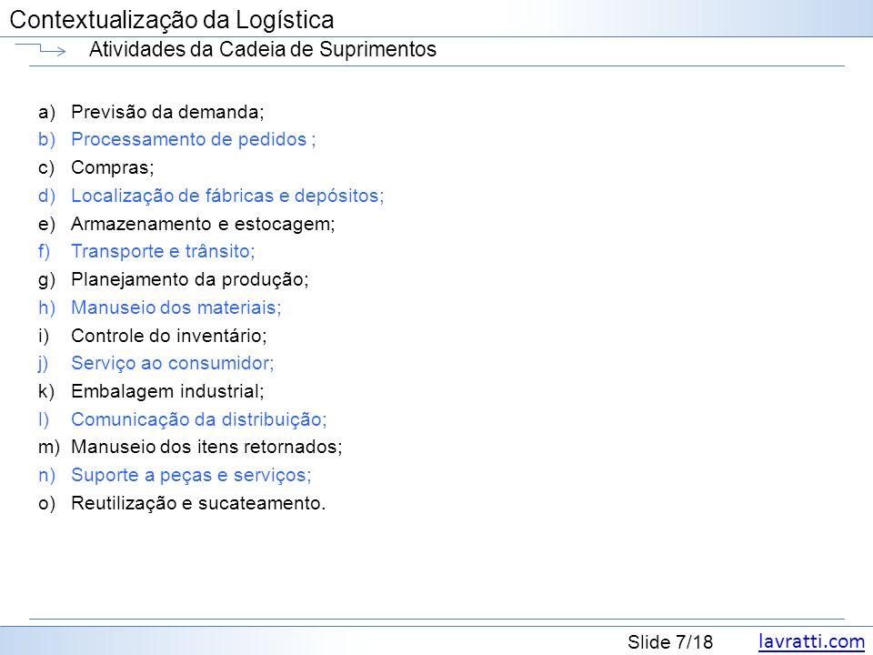 lavratti.com Contextualização da Logística lavratti.com Slide 7/18 Contextualização da Logística Atividades da Cadeia de Suprimentos a)Previsão da dem