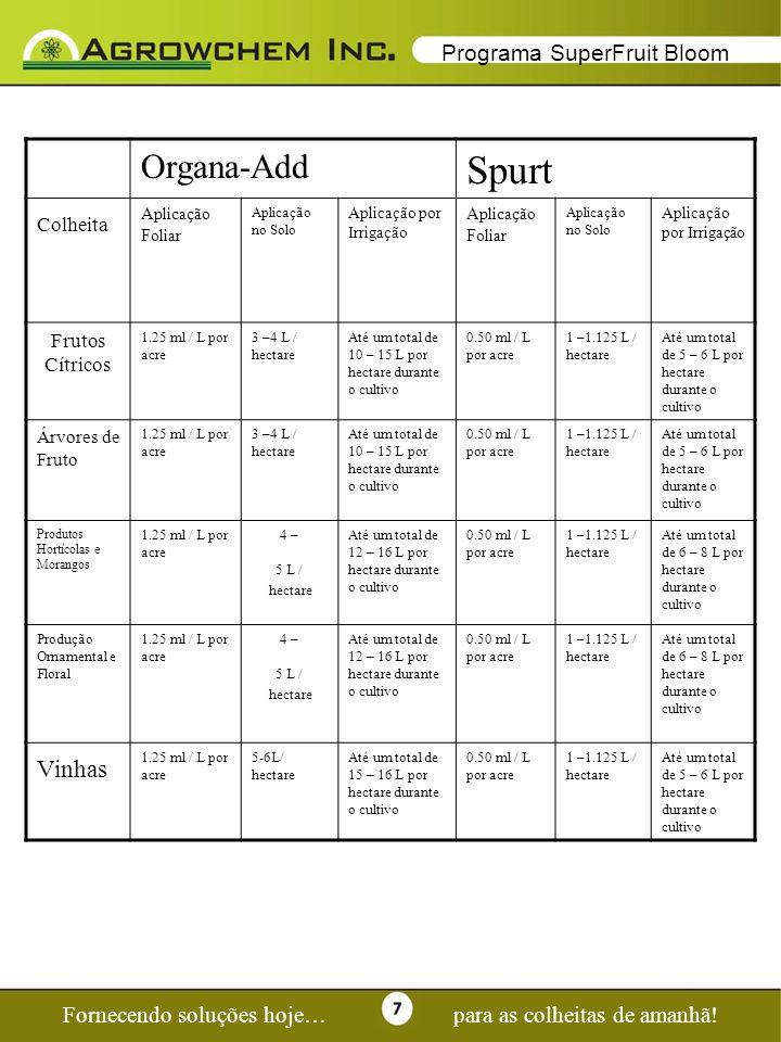 Page 7 Fornecendo soluções hoje…para as colheitas de amanhã! Programa SuperFruit Bloom Organa-Add Spurt Colheita Aplicação Foliar Aplicação no Solo Ap