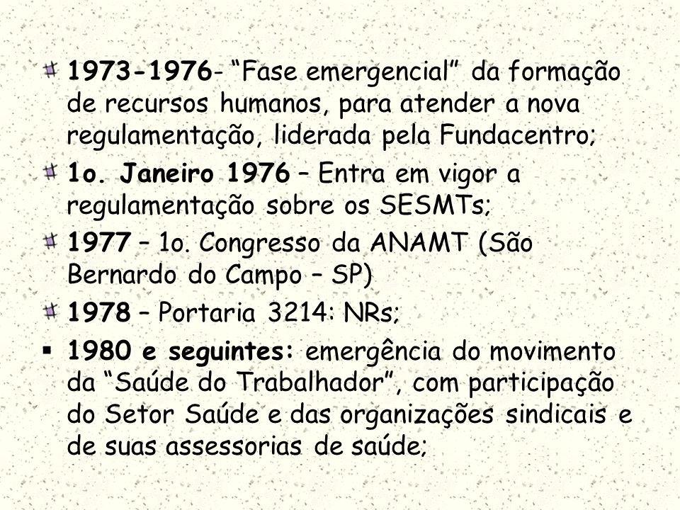 1973-1976- Fase emergencial da formação de recursos humanos, para atender a nova regulamentação, liderada pela Fundacentro; 1o. Janeiro 1976 – Entra e