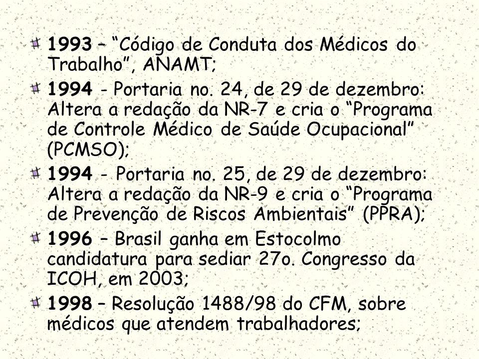 1993 – Código de Conduta dos Médicos do Trabalho, ANAMT; 1994 - Portaria no. 24, de 29 de dezembro: Altera a redação da NR-7 e cria o Programa de Cont